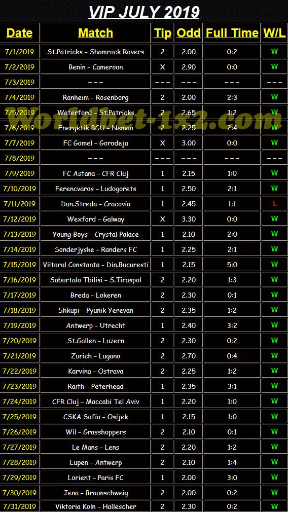 the best free soccer picks, vip, HT-FT,correct scores - Best